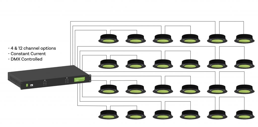 REVI Remote-Voltage Illumination System from Environmental Lights
